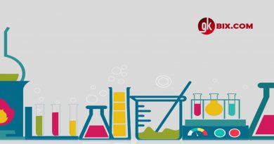 chemistry gk
