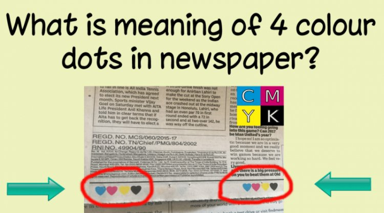 What is meaning of four colour dots in newspaper